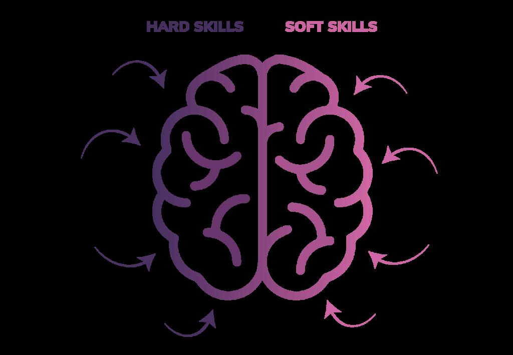 O que são soft skills e hard skills?